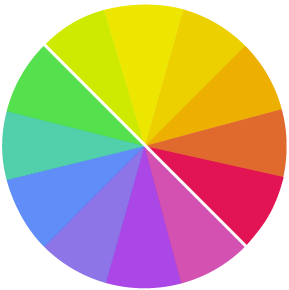 theorie-couleur-chaude
