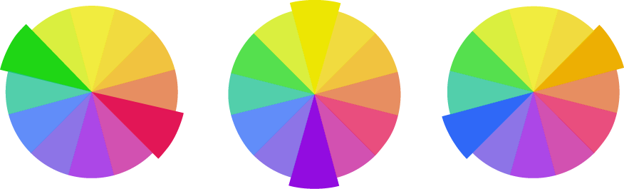 theorie-couleur-complementaires