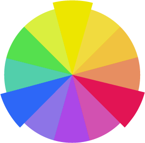 theorie-couleur-primaire